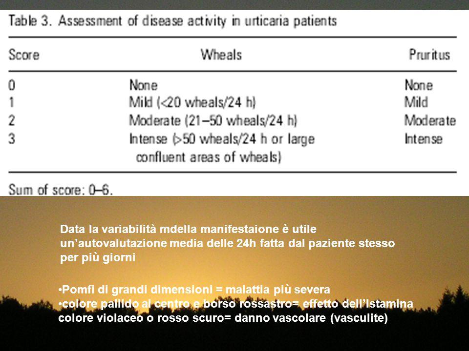 Data la variabilità mdella manifestaione è utile un'autovalutazione media delle 24h fatta dal paziente stesso per più giorni