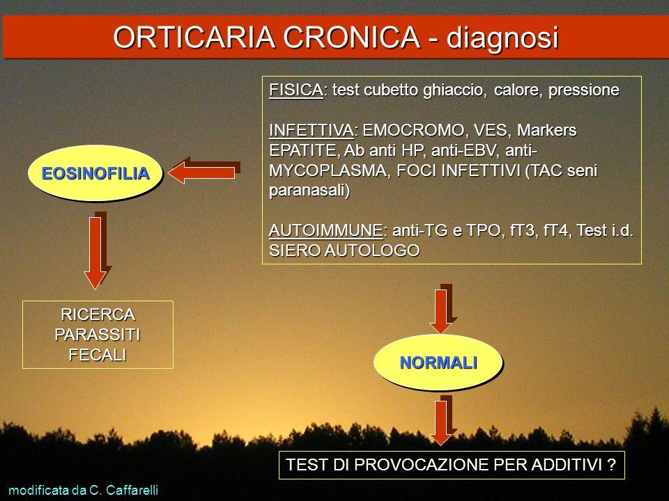 ORTICARIA CRONICA - diagnosi