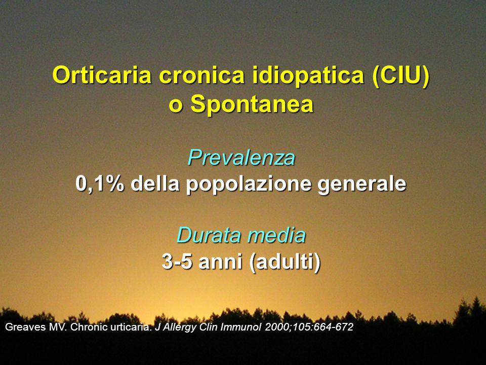 Orticaria cronica idiopatica (CIU) 0,1% della popolazione generale