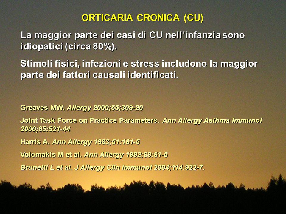 ORTICARIA CRONICA (CU)