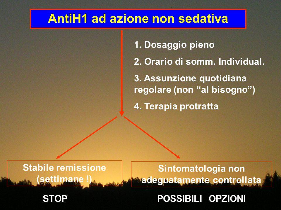 AntiH1 ad azione non sedativa