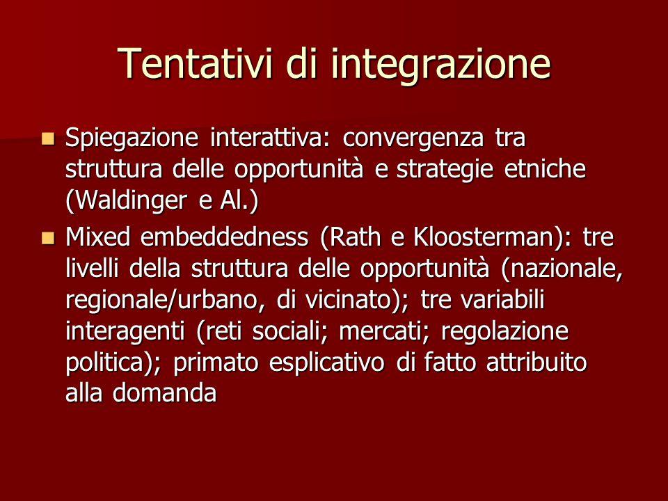 Tentativi di integrazione