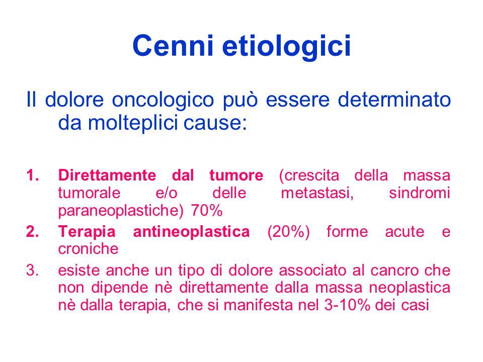 Cenni etiologici Il dolore oncologico può essere determinato da molteplici cause: