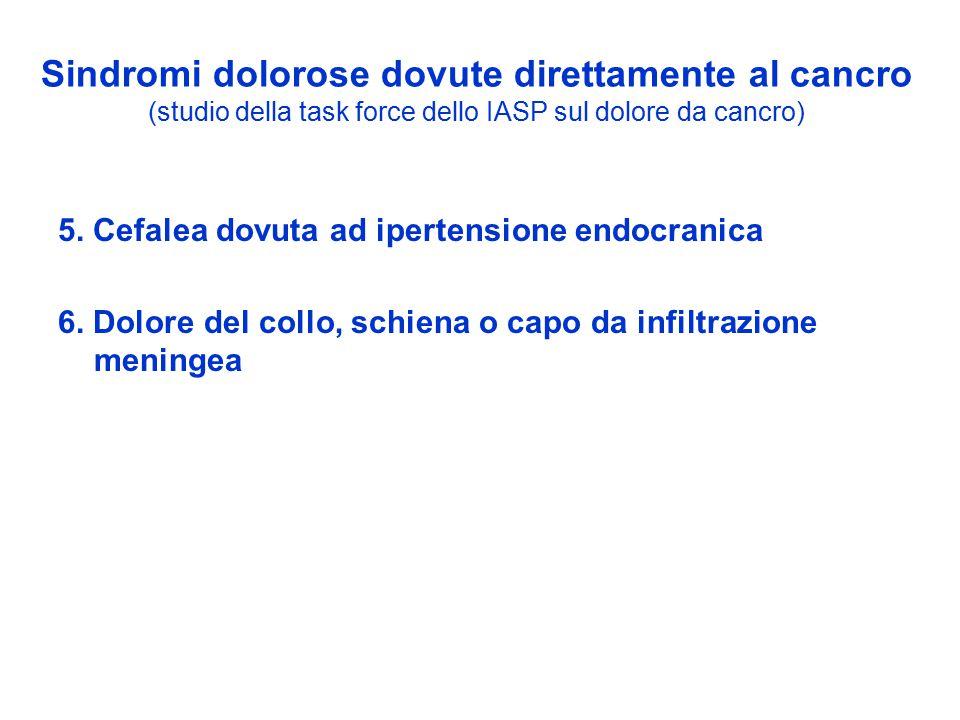Sindromi dolorose dovute direttamente al cancro (studio della task force dello IASP sul dolore da cancro)
