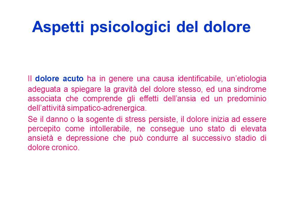 Aspetti psicologici del dolore