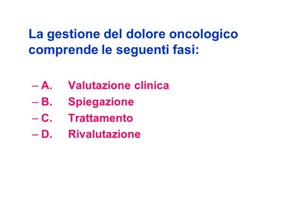 La gestione del dolore oncologico comprende le seguenti fasi: