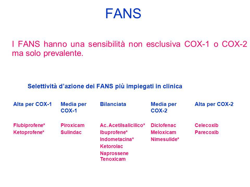 FANS I FANS hanno una sensibilità non esclusiva COX-1 o COX-2 ma solo prevalente. Selettività d'azione dei FANS più impiegati in clinica.