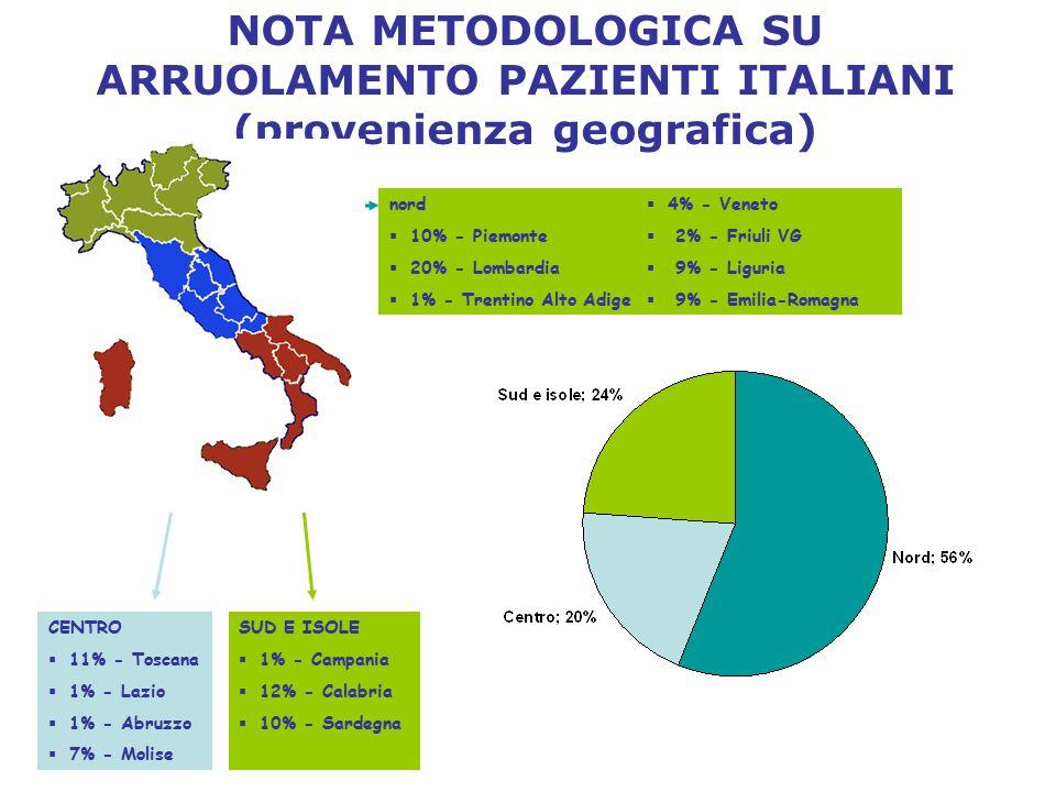 NOTA METODOLOGICA SU ARRUOLAMENTO PAZIENTI ITALIANI (provenienza geografica)