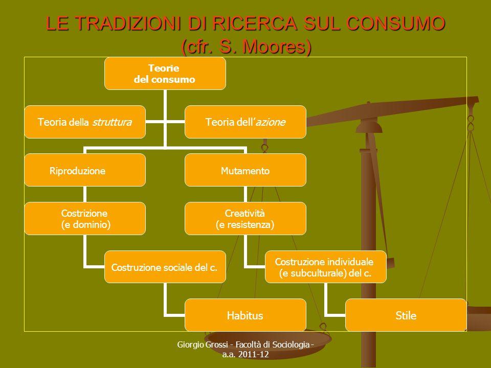 LE TRADIZIONI DI RICERCA SUL CONSUMO (cfr. S. Moores)