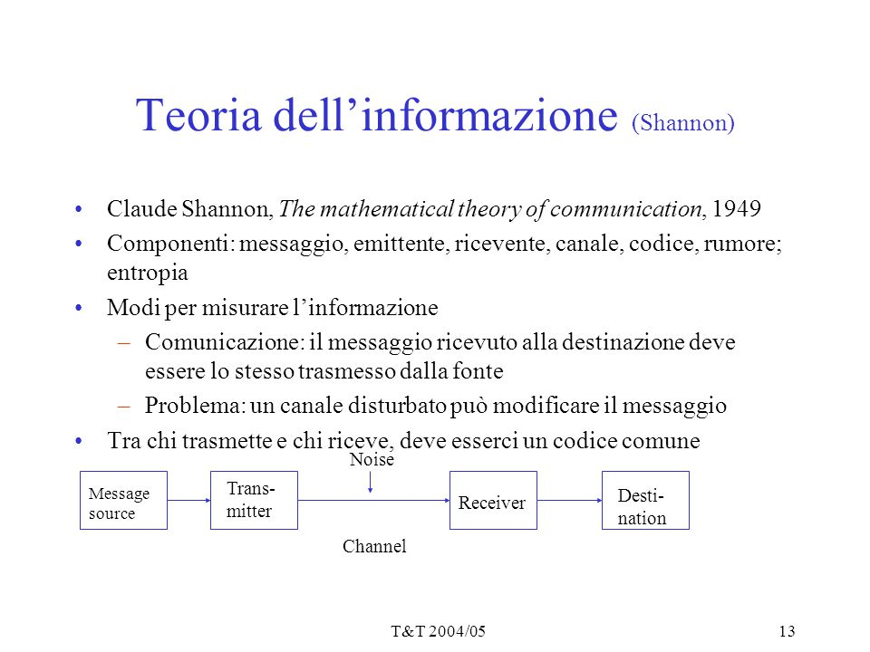Teoria dell'informazione (Shannon)