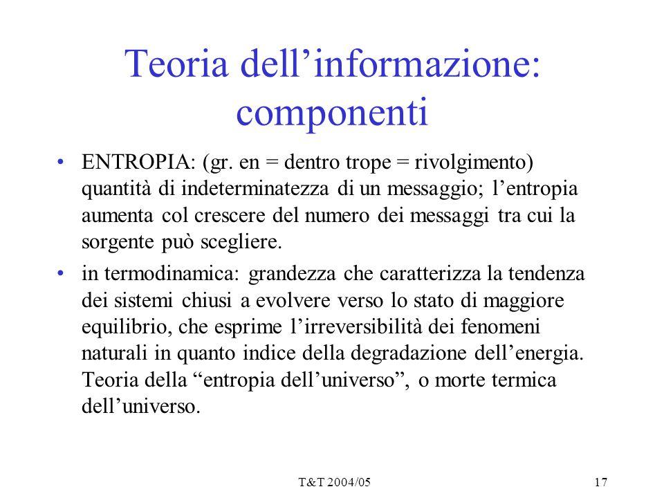 Teoria dell'informazione: componenti