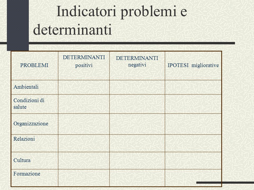 Indicatori problemi e determinanti