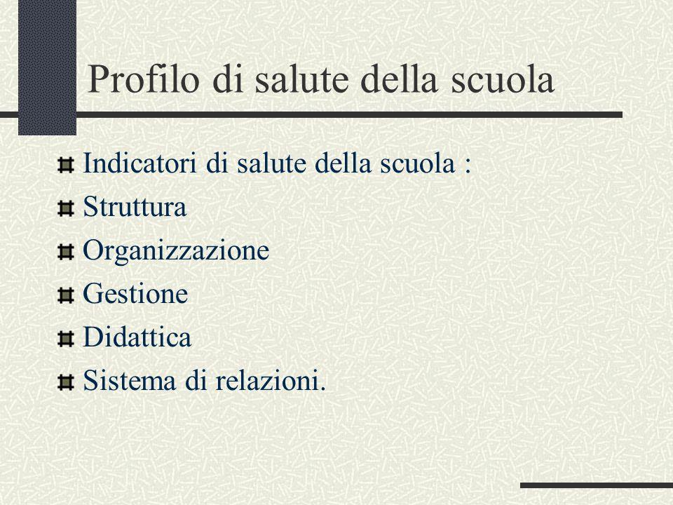 Profilo di salute della scuola