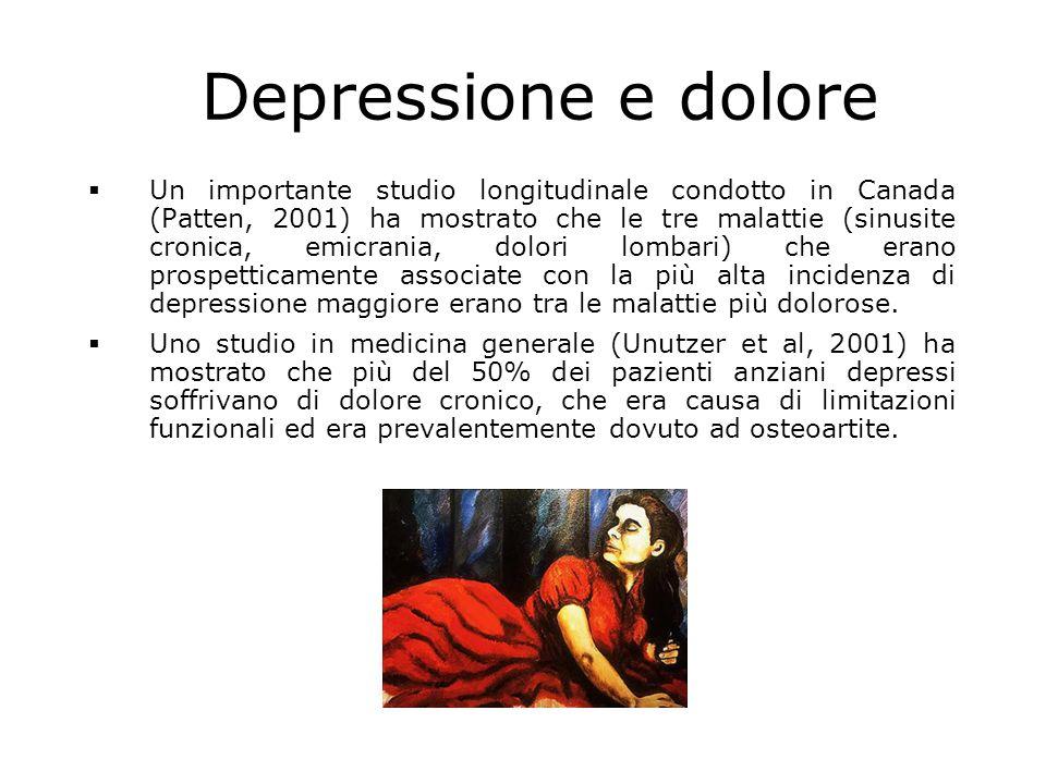 Depressione e dolore