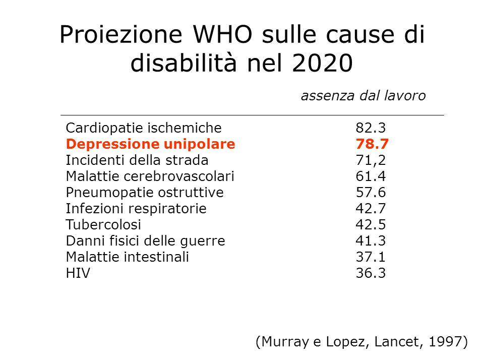 Proiezione WHO sulle cause di disabilità nel 2020