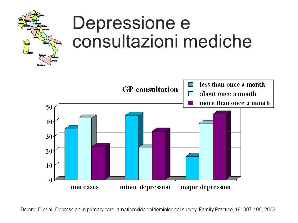 Depressione e consultazioni mediche