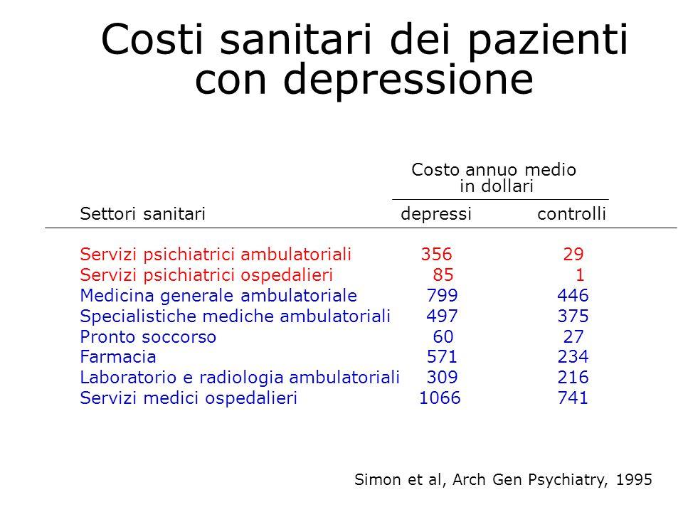 Costi sanitari dei pazienti con depressione