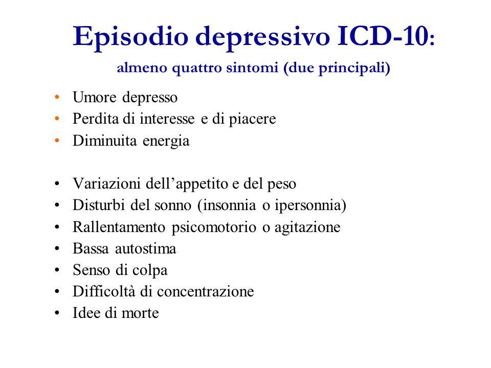 Episodio depressivo ICD-10: almeno quattro sintomi (due principali)