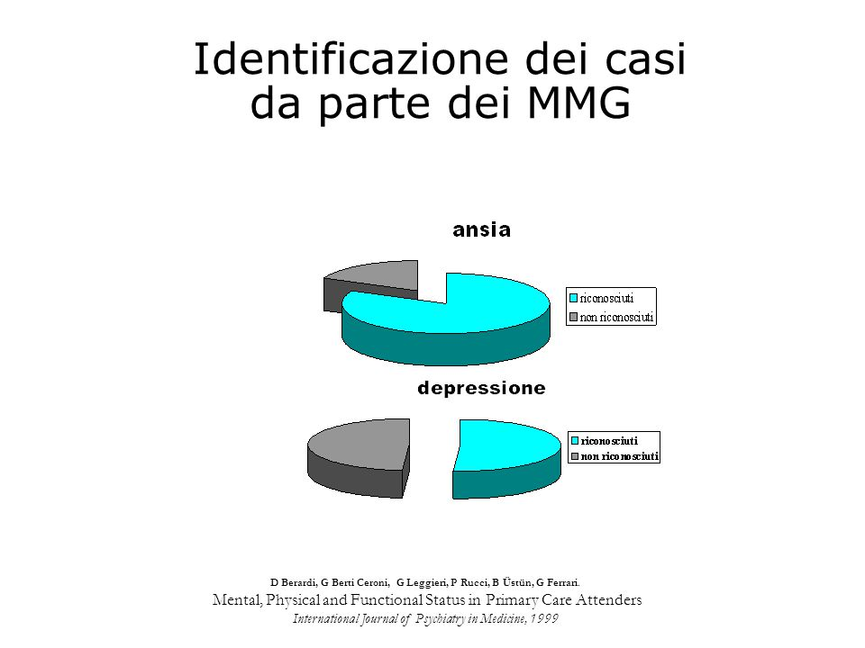 Identificazione dei casi da parte dei MMG