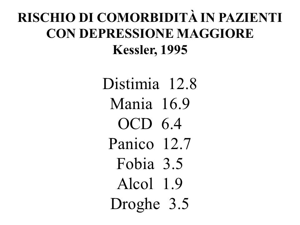 RISCHIO DI COMORBIDITÀ IN PAZIENTI CON DEPRESSIONE MAGGIORE