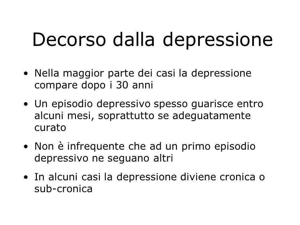 Decorso dalla depressione
