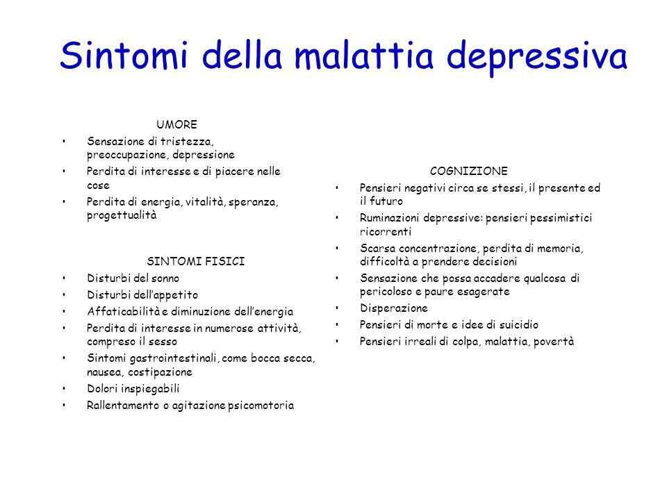 Sintomi della malattia depressiva