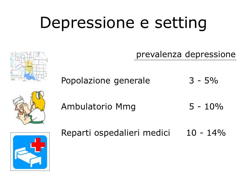 Depressione e setting prevalenza depressione