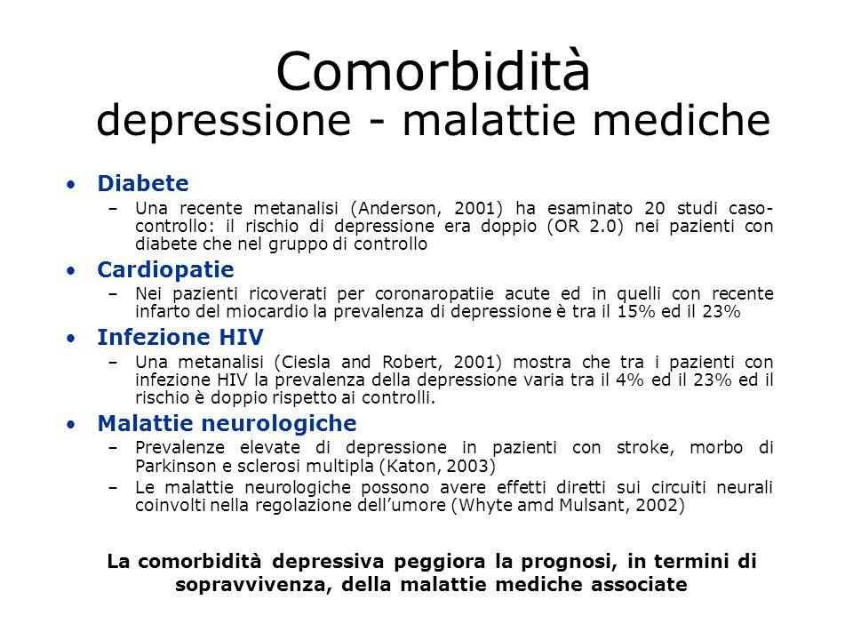 Comorbidità depressione - malattie mediche