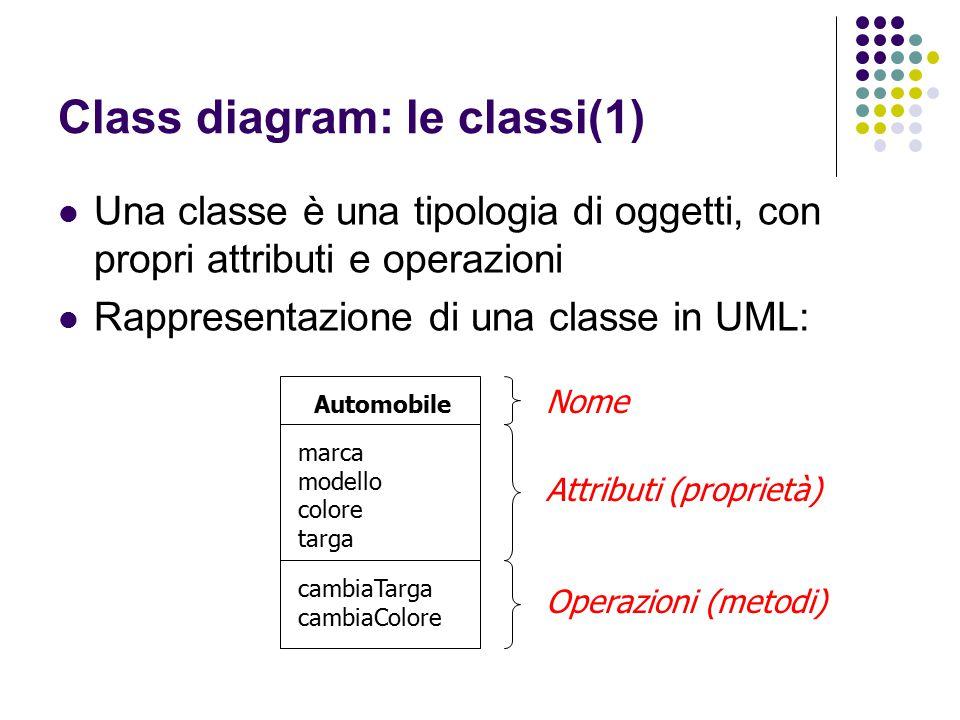 Class diagram: le classi(1)