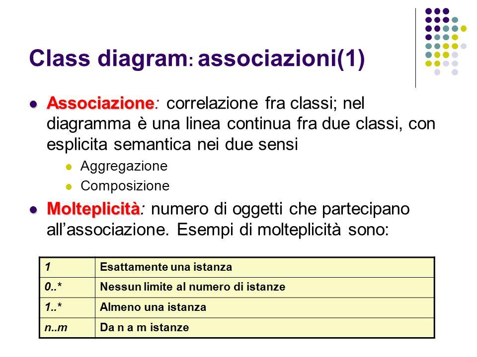 Class diagram: associazioni(1)