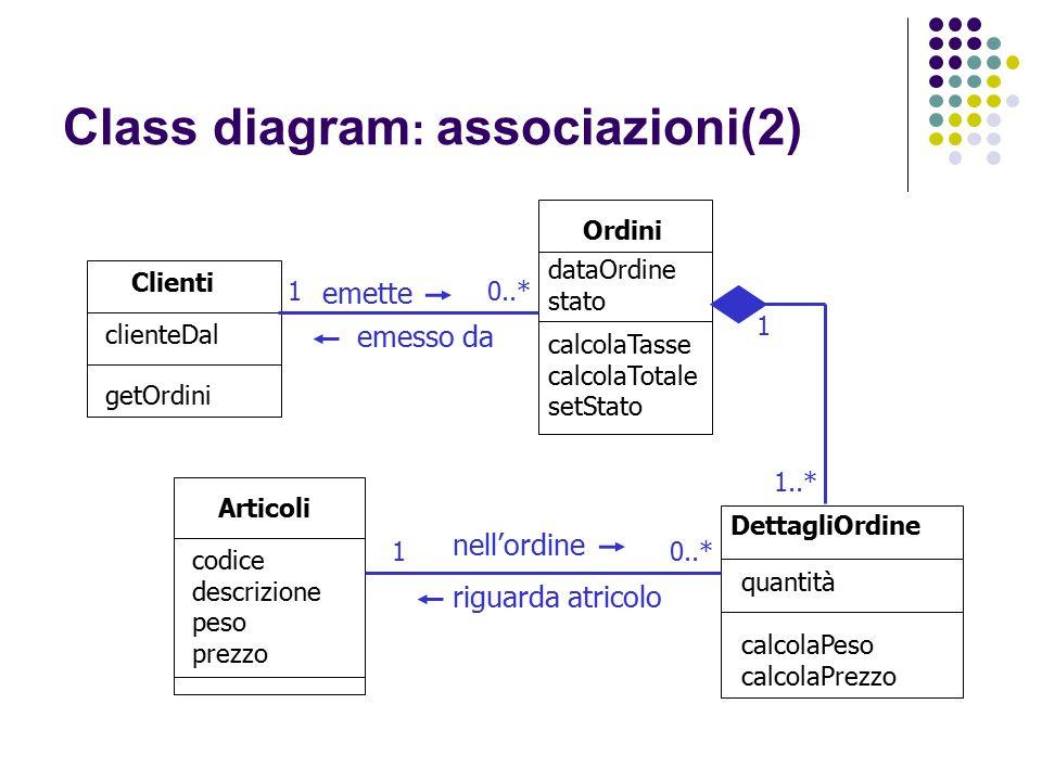 Class diagram: associazioni(2)