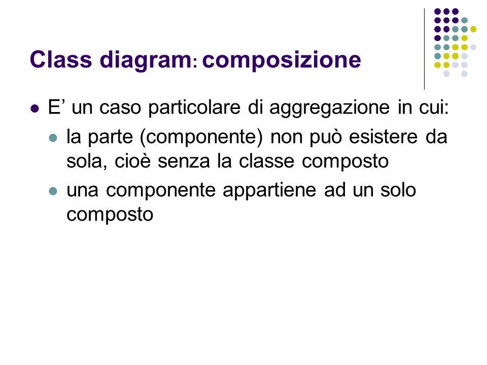 Class diagram: composizione