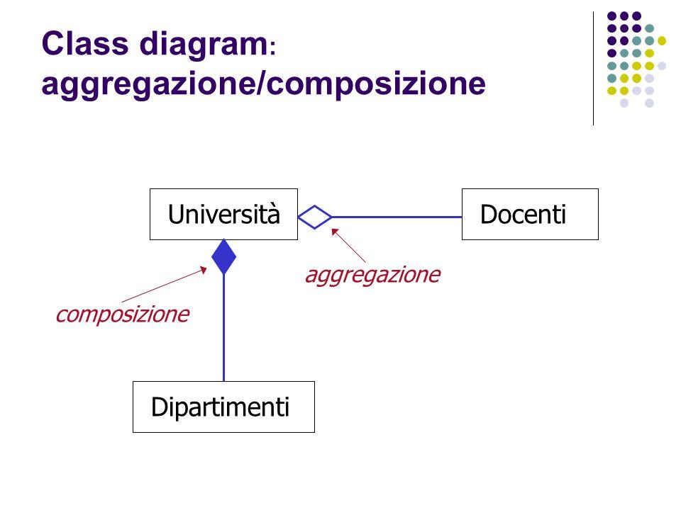 Class diagram: aggregazione/composizione