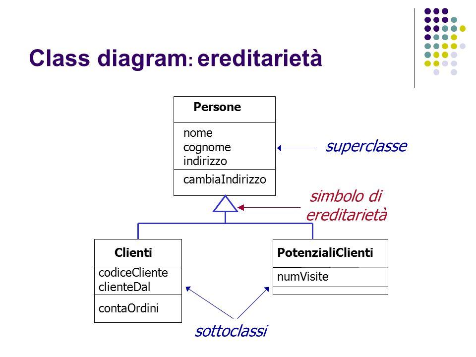 Class diagram: ereditarietà