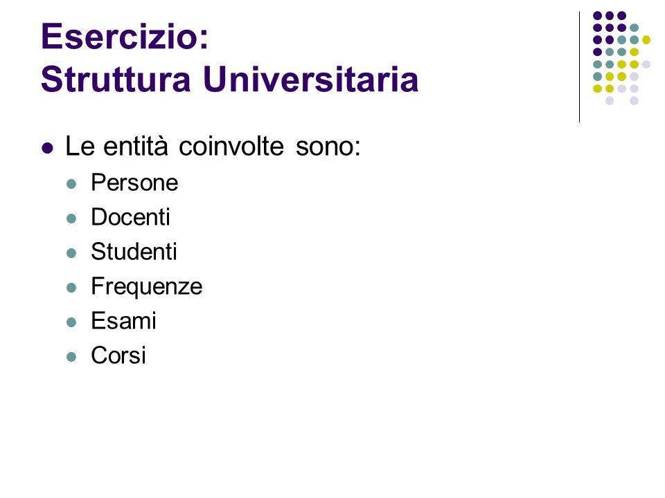 Esercizio: Struttura Universitaria