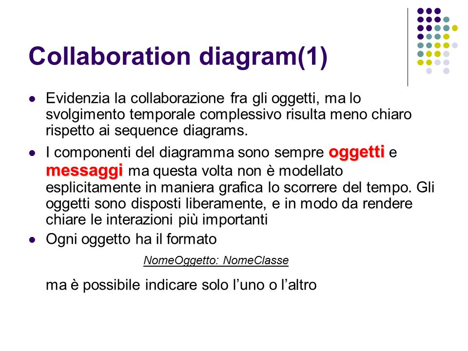 Collaboration diagram(1)