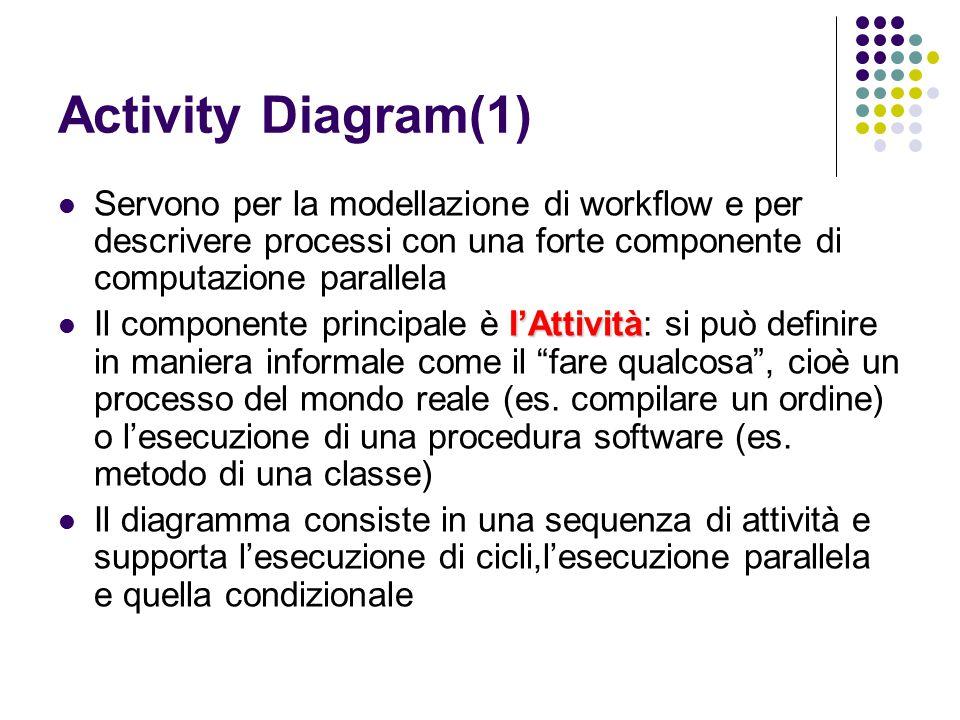 Activity Diagram(1) Servono per la modellazione di workflow e per descrivere processi con una forte componente di computazione parallela.