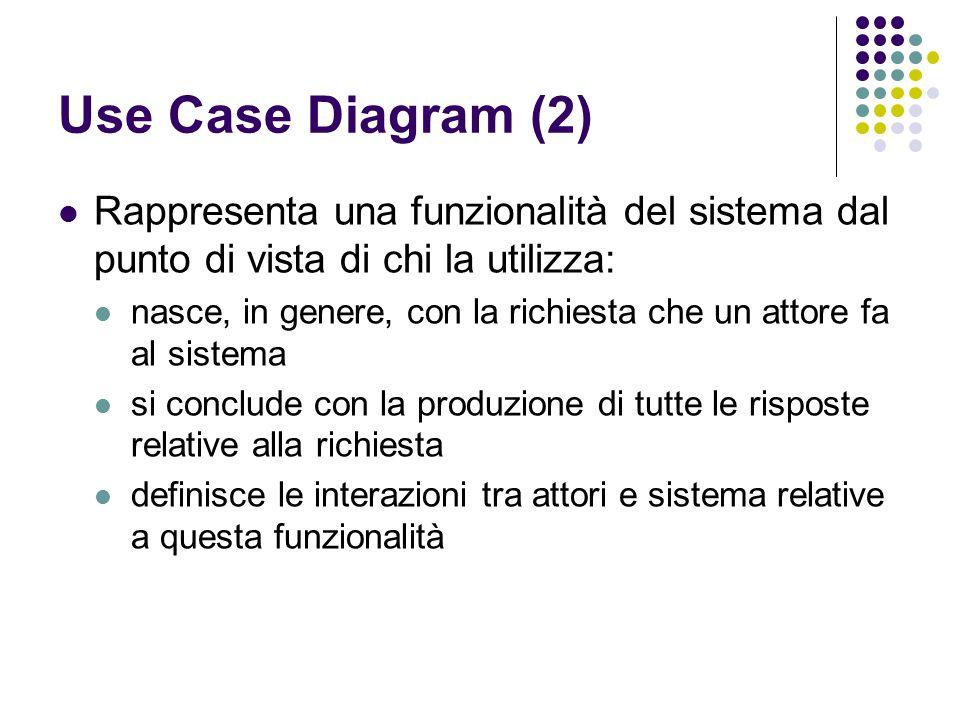 Use Case Diagram (2) Rappresenta una funzionalità del sistema dal punto di vista di chi la utilizza: