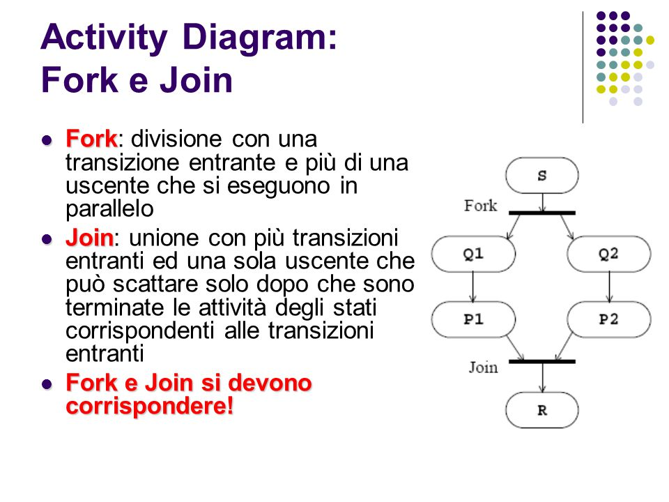 Activity Diagram: Fork e Join