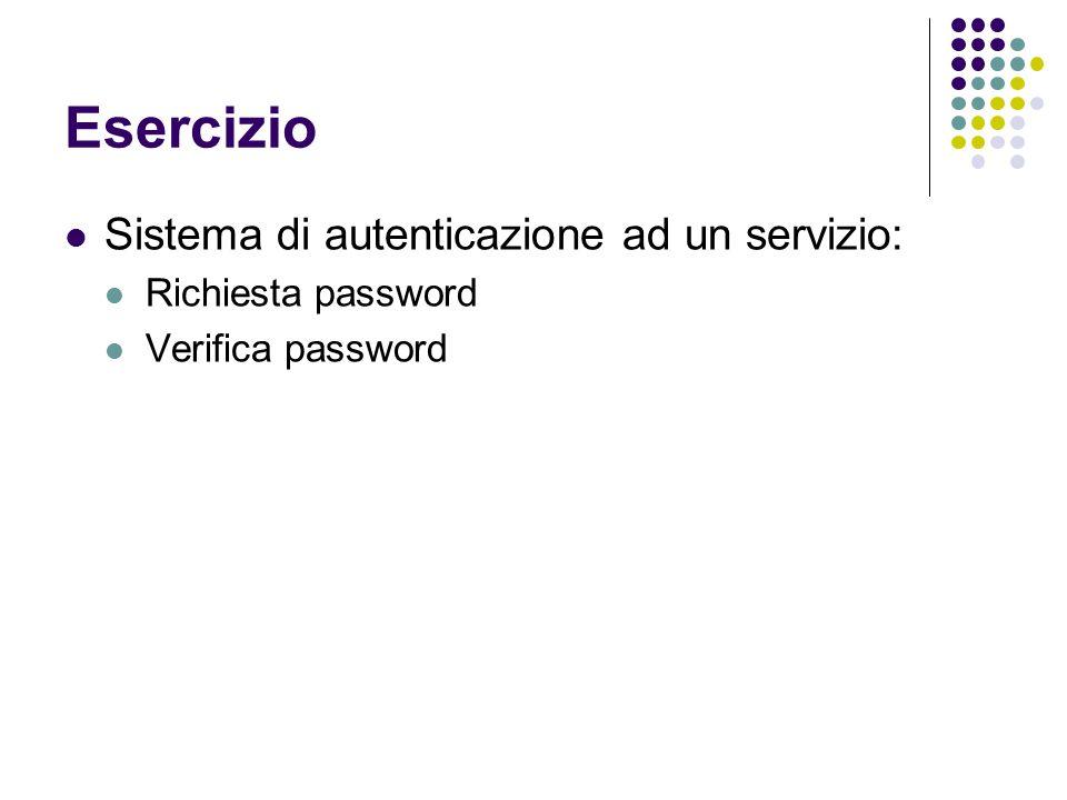 Esercizio Sistema di autenticazione ad un servizio: Richiesta password