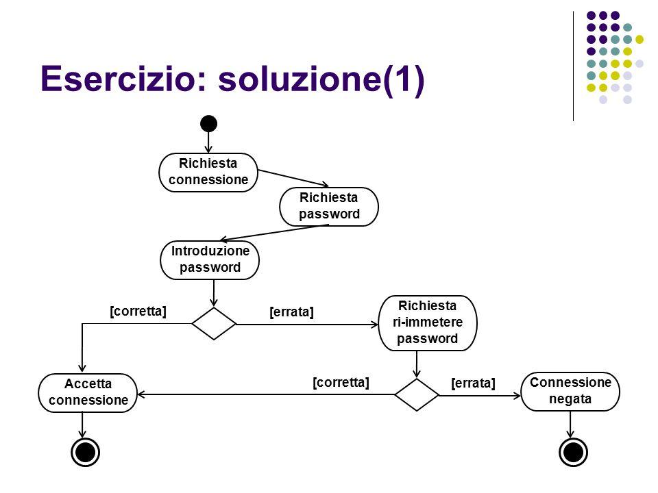 Esercizio: soluzione(1)