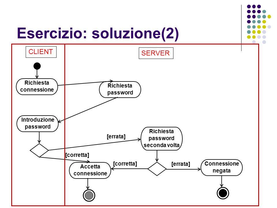 Esercizio: soluzione(2)