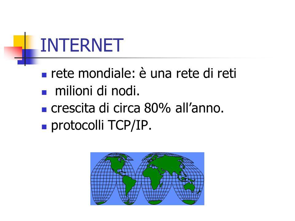INTERNET rete mondiale: è una rete di reti milioni di nodi.