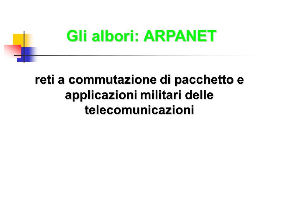 Gli albori: ARPANET reti a commutazione di pacchetto e applicazioni militari delle telecomunicazioni.