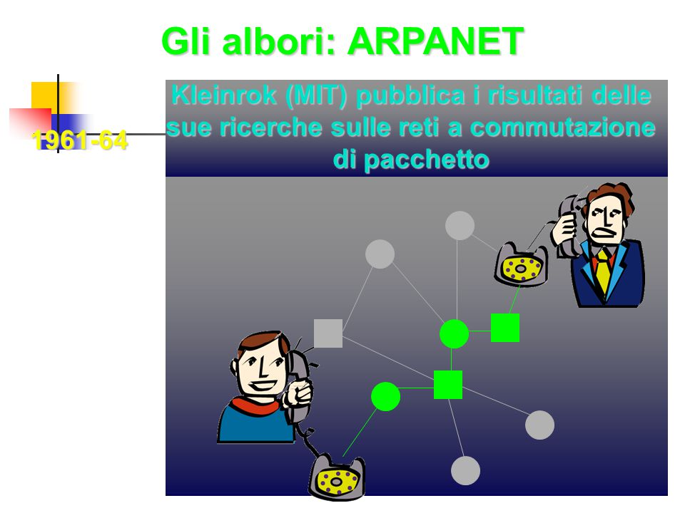 Gli albori: ARPANET Kleinrok (MIT) pubblica i risultati delle sue ricerche sulle reti a commutazione di pacchetto.