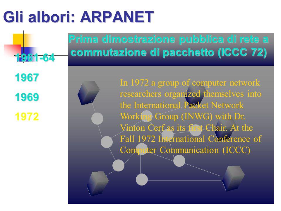 Gli albori: ARPANET Prima dimostrazione pubblica di rete a commutazione di pacchetto (ICCC 72) 1961-64.