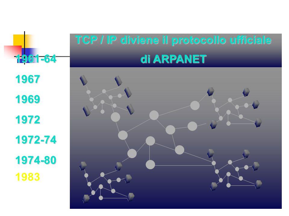 TCP / IP diviene il protocollo ufficiale