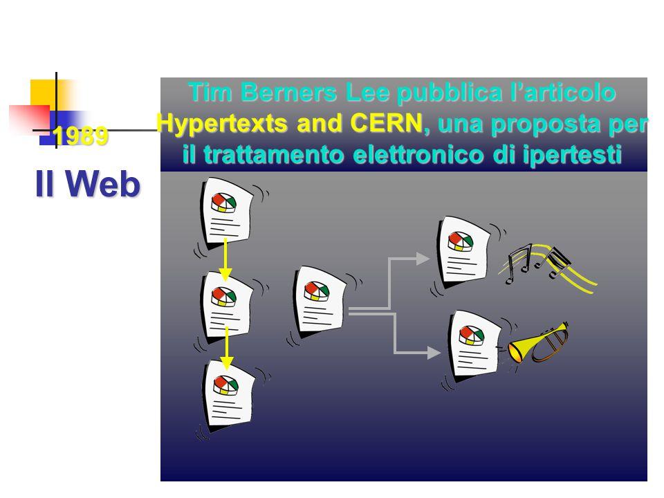 Tim Berners Lee pubblica l'articolo Hypertexts and CERN, una proposta per il trattamento elettronico di ipertesti