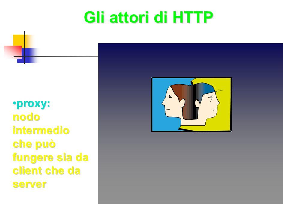 Gli attori di HTTP proxy: nodo intermedio che può fungere sia da client che da server
