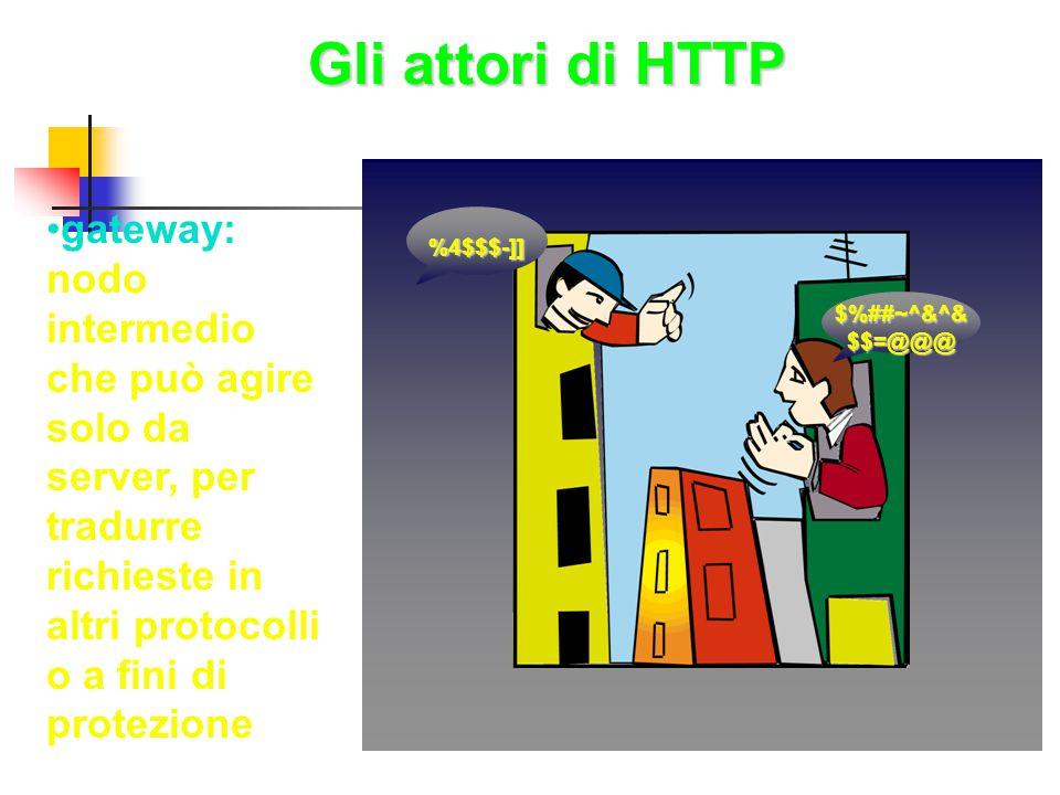 Gli attori di HTTP gateway: nodo intermedio che può agire solo da server, per tradurre richieste in altri protocolli o a fini di protezione.
